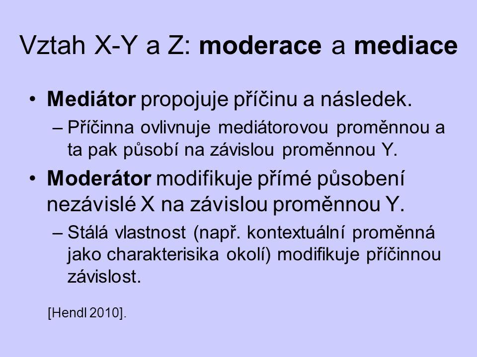 Vztah X-Y a Z: moderace a mediace Mediátor propojuje příčinu a následek.