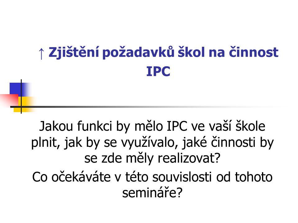 ↑ Zjištění požadavků škol na činnost IPC Jakou funkci by mělo IPC ve vaší škole plnit, jak by se využívalo, jaké činnosti by se zde měly realizovat.