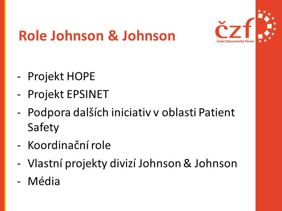 Role Johnson & Johnson -Projekt HOPE -Projekt EPSINET -Podpora dalších iniciativ v oblasti Patient Safety -Koordinační role -Vlastní projekty divizí J