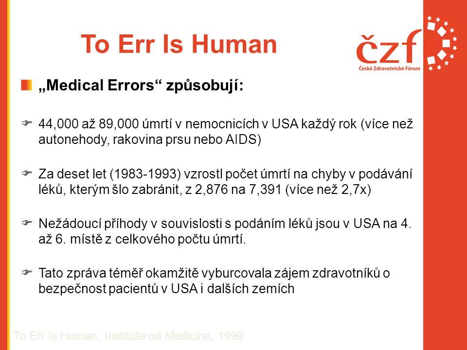 """To Err Is Human """"Medical Errors"""" způsobují:  44,000 až 89,000 úmrtí v nemocnicích v USA každý rok (více než autonehody, rakovina prsu nebo AIDS)  Za"""