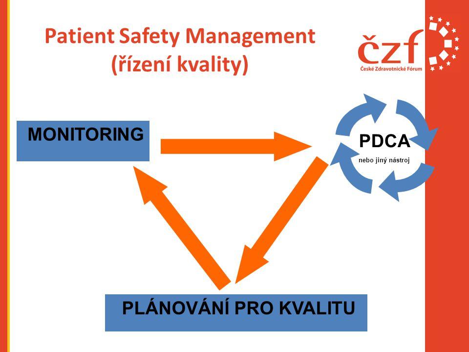 Patient Safety Management (řízení kvality) PDCA MONITORING PLÁNOVÁNÍ PRO KVALITU nebo jiný nástroj