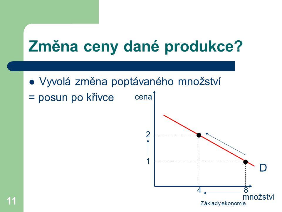 Základy ekonomie 11 Změna ceny dané produkce.
