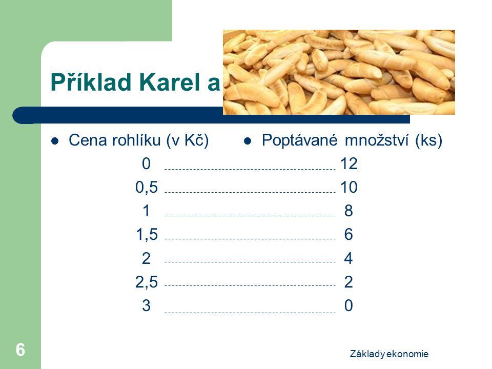 Základy ekonomie 7 Karlova (= individuální) poptávková křivka 24108612 1,5 0,5 2,5 1 3 2 cena množství D