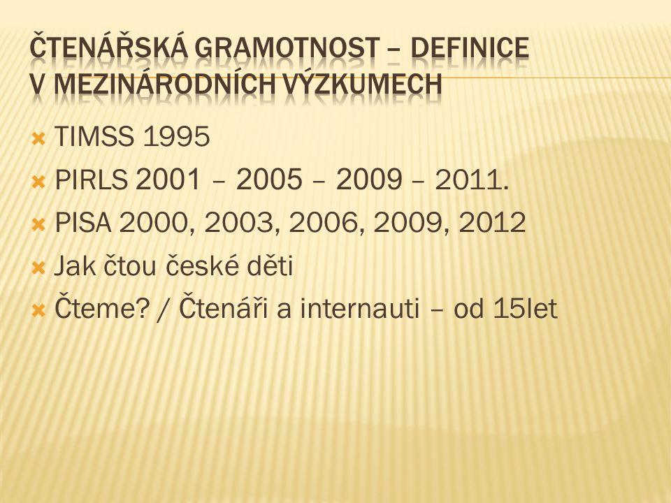  TIMSS 1995  PIRLS 2001 – 2005 – 2009 – 2011.  PISA 2000, 2003, 2006, 2009, 2012  Jak čtou české děti  Čteme? / Čtenáři a internauti – od 15let