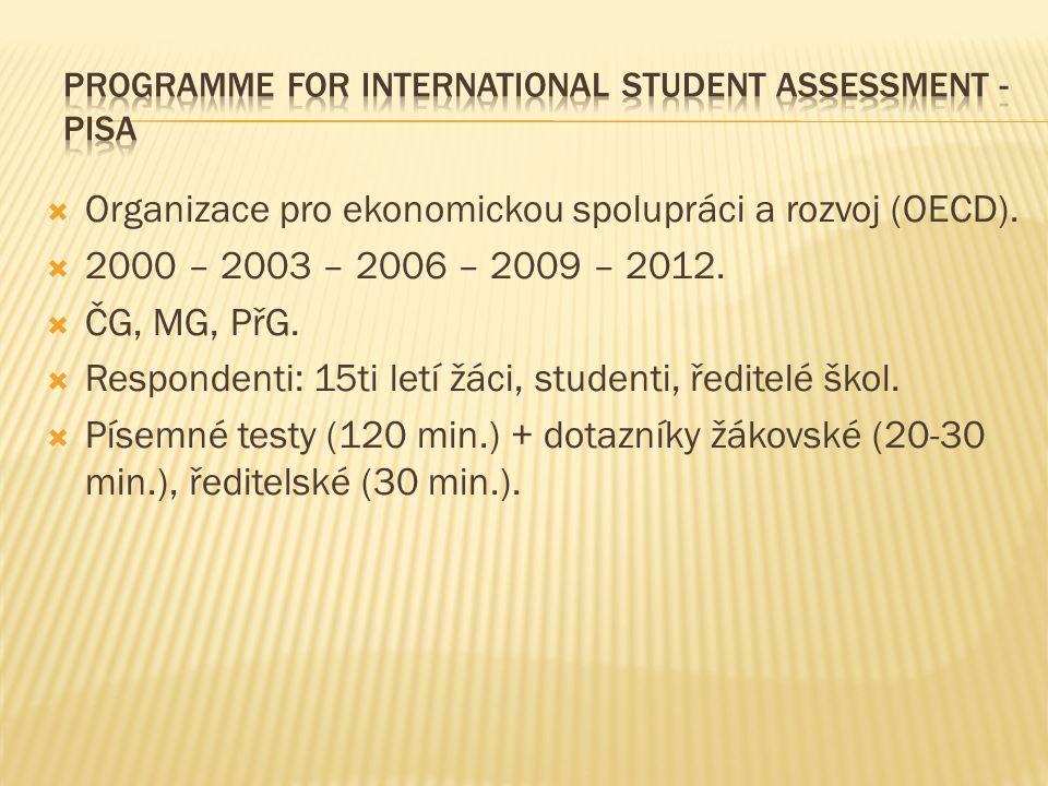  Organizace pro ekonomickou spolupráci a rozvoj (OECD).  2000 – 2003 – 2006 – 2009 – 2012.  ČG, MG, PřG.  Respondenti: 15ti letí žáci, studenti, ř