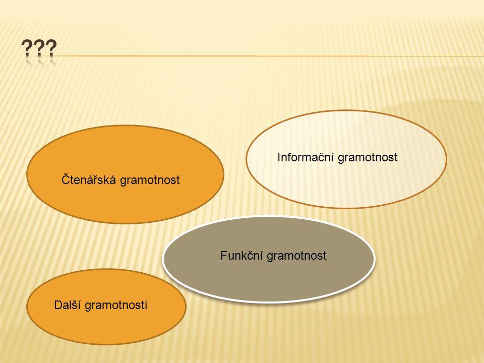 Čtenářská gramotnost Informační gramotnost Funkční gramotnost Další gramotnosti