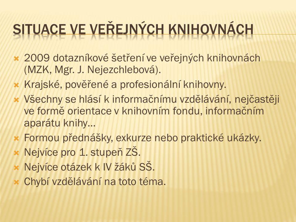  2009 dotazníkové šetření ve veřejných knihovnách (MZK, Mgr. J. Nejezchlebová).  Krajské, pověřené a profesionální knihovny.  Všechny se hlásí k in
