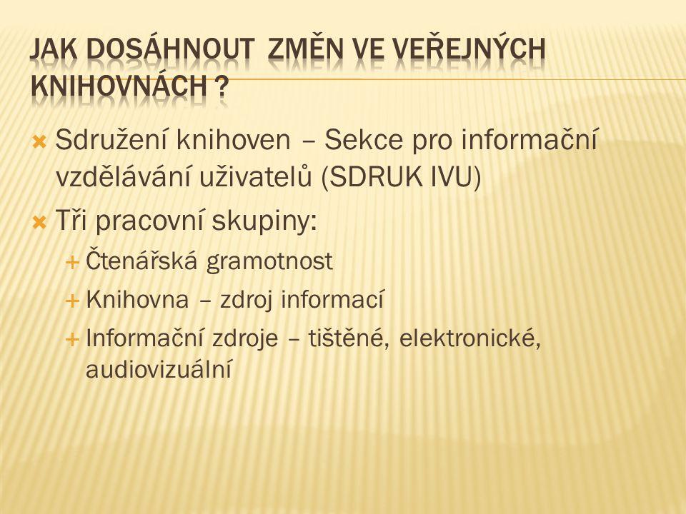  Sdružení knihoven – Sekce pro informační vzdělávání uživatelů (SDRUK IVU)  Tři pracovní skupiny:  Čtenářská gramotnost  Knihovna – zdroj informac