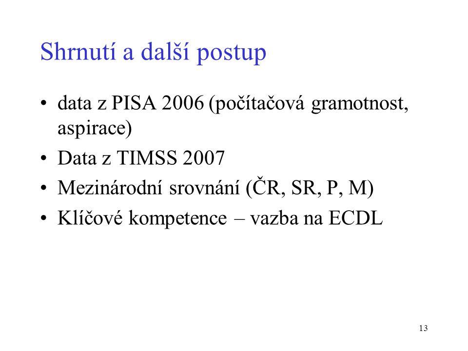 13 Shrnutí a další postup data z PISA 2006 (počítačová gramotnost, aspirace) Data z TIMSS 2007 Mezinárodní srovnání (ČR, SR, P, M) Klíčové kompetence – vazba na ECDL
