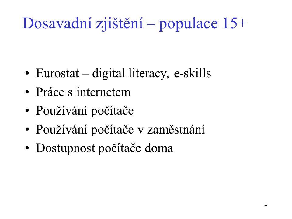4 Dosavadní zjištění – populace 15+ Eurostat – digital literacy, e-skills Práce s internetem Používání počítače Používání počítače v zaměstnání Dostupnost počítače doma