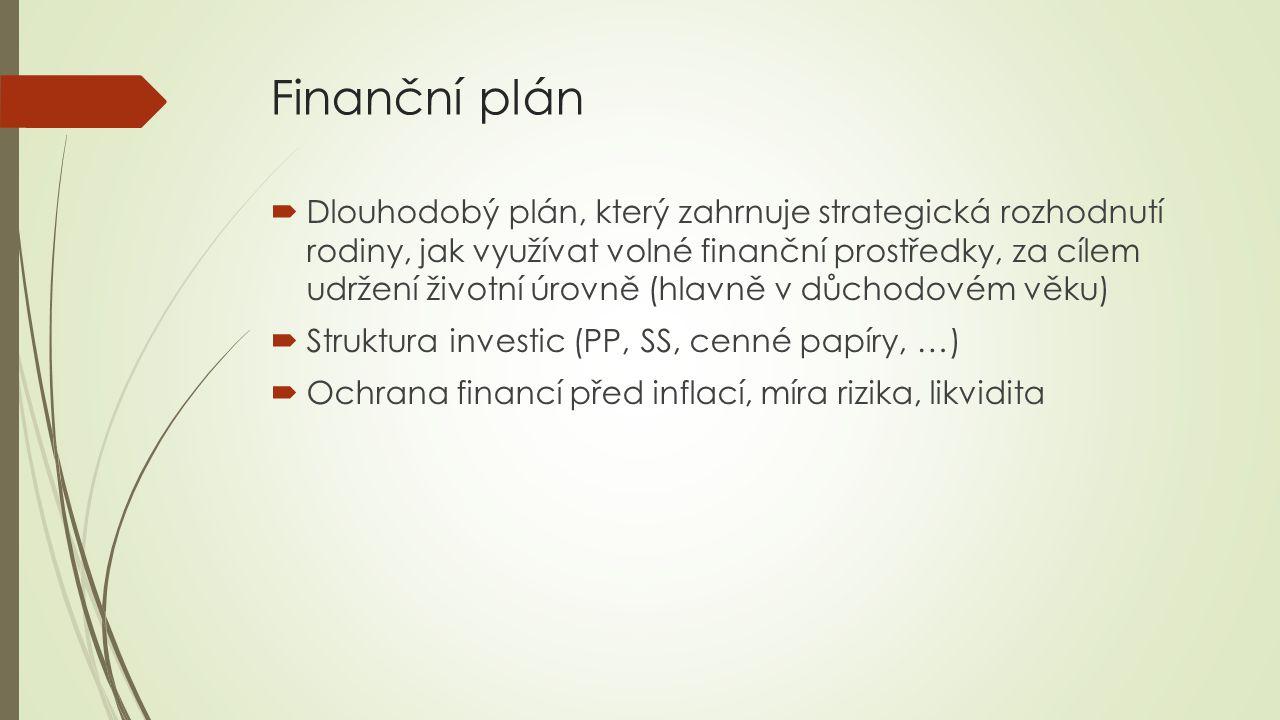 Finanční plán  Dlouhodobý plán, který zahrnuje strategická rozhodnutí rodiny, jak využívat volné finanční prostředky, za cílem udržení životní úrovně