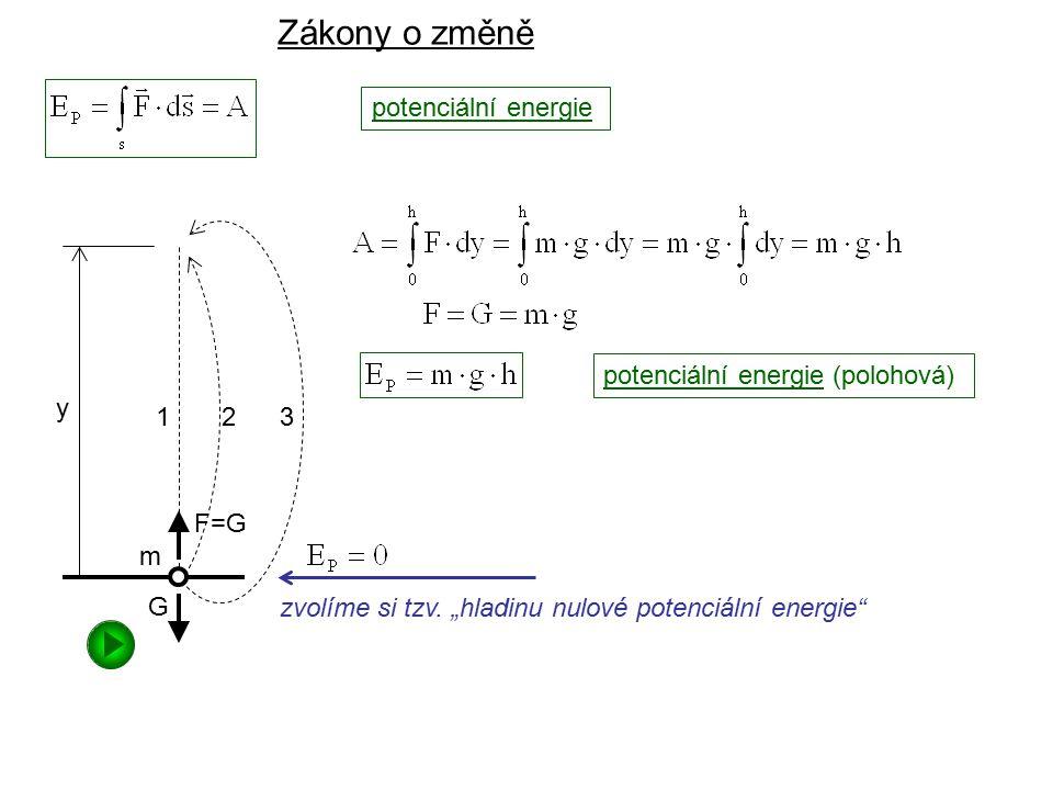 """Dynamika I, 2. přednáška potenciální energie y 231 zvolíme si tzv. """"hladinu nulové potenciální energie"""" Zákony o změně potenciální energie (polohová)"""