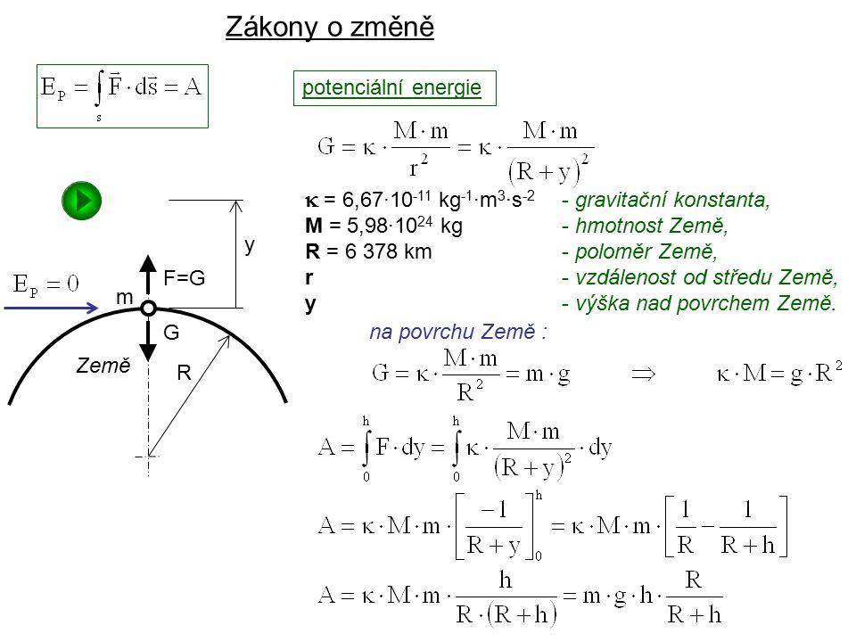 Dynamika I, 2. přednáška G F=G m Země R y  = 6,67·10 -11 kg -1 ·m 3 ·s -2 - gravitační konstanta, M = 5,98·10 24 kg- hmotnost Země, R = 6 378 km- pol