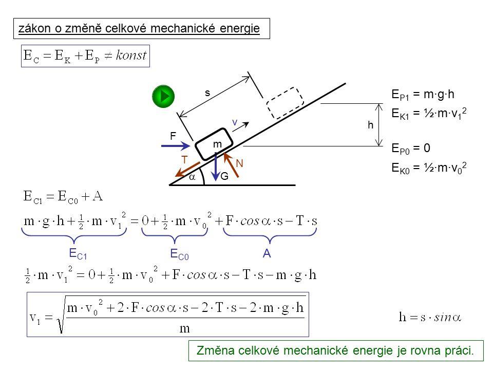 Dynamika I, 2. přednáška zákon o změně celkové mechanické energie  v h s m G F T N E P1 = m·g·h E K1 = ½·m·v 1 2 E P0 = 0 E K0 = ½·m·v 0 2 E C1 E C0