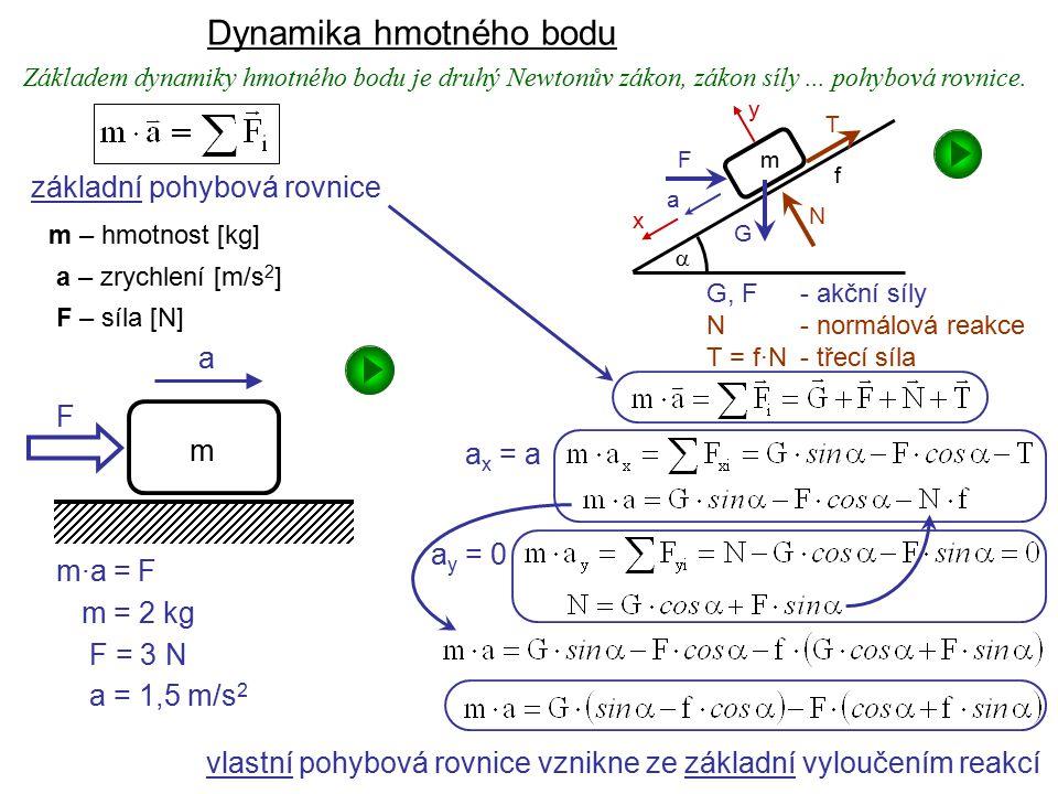 Dynamika I, 2. přednáška m – hmotnost [kg] a – zrychlení [m/s 2 ] F – síla [N] základní pohybová rovnice m F m = 2 kg a = 1,5 m/s 2 F = 3 N Dynamika h