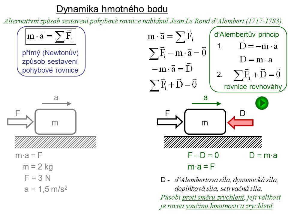 Dynamika I, 2. přednáška Dynamika hmotného bodu Alternativní způsob sestavení pohybové rovnice nabídnul Jean Le Rond d'Alembert (1717-1783). d'Alember