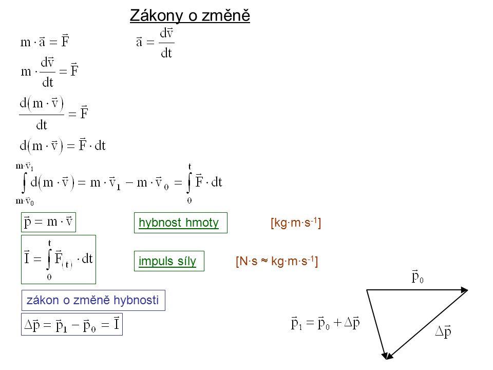 Dynamika I, 2. přednáška hybnost hmoty impuls síly [kg·m·s -1 ] [N·s  kg·m·s -1 ] zákon o změně hybnosti Zákony o změně