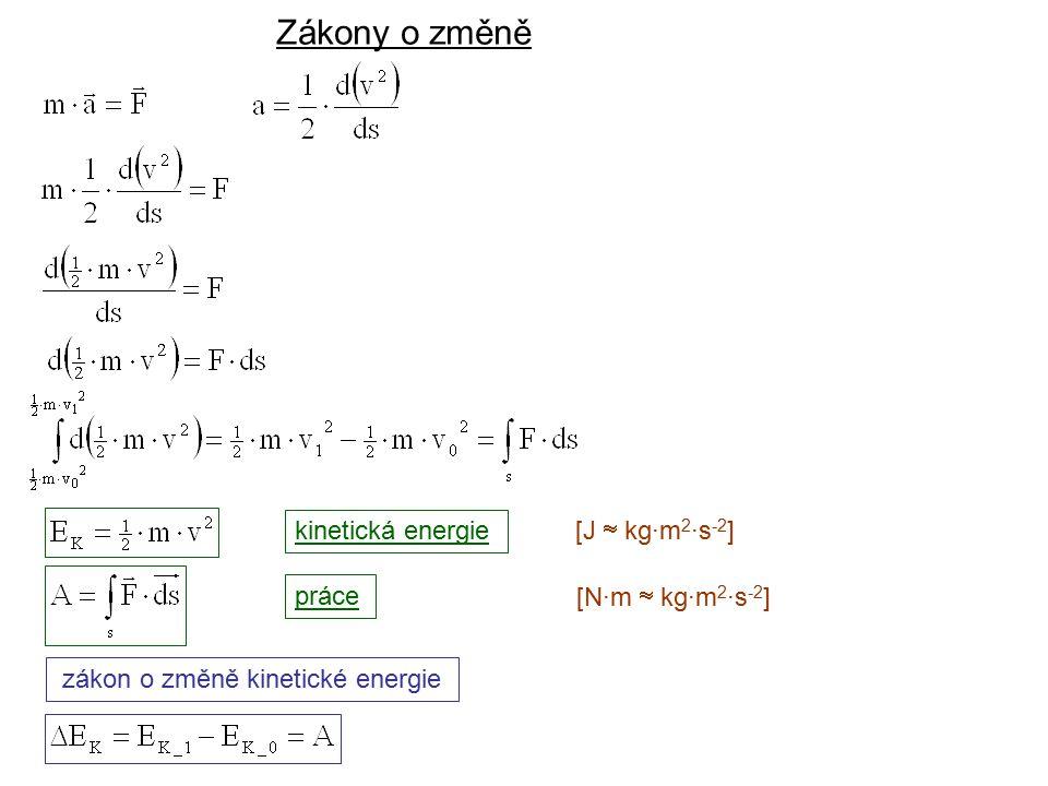 Dynamika I, 2. přednáška kinetická energie práce [J  kg·m 2 ·s -2 ] [N·m  kg·m 2 ·s -2 ] zákon o změně kinetické energie Zákony o změně
