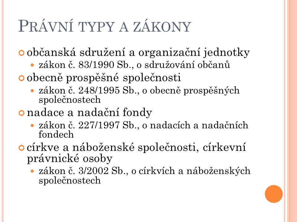P RÁVNÍ TYPY A ZÁKONY občanská sdružení a organizační jednotky zákon č.