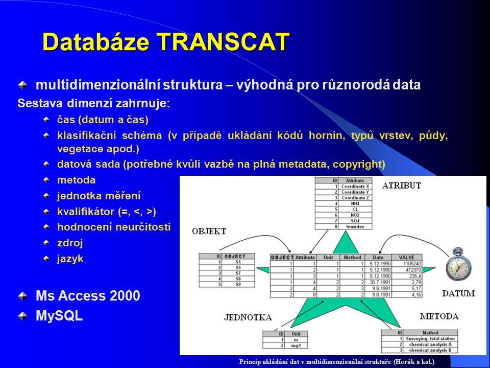 Databáze TRANSCAT multidimenzionální struktura – výhodná pro různorodá data Sestava dimenzí zahrnuje: čas (datum a čas) klasifikační schéma (v případě