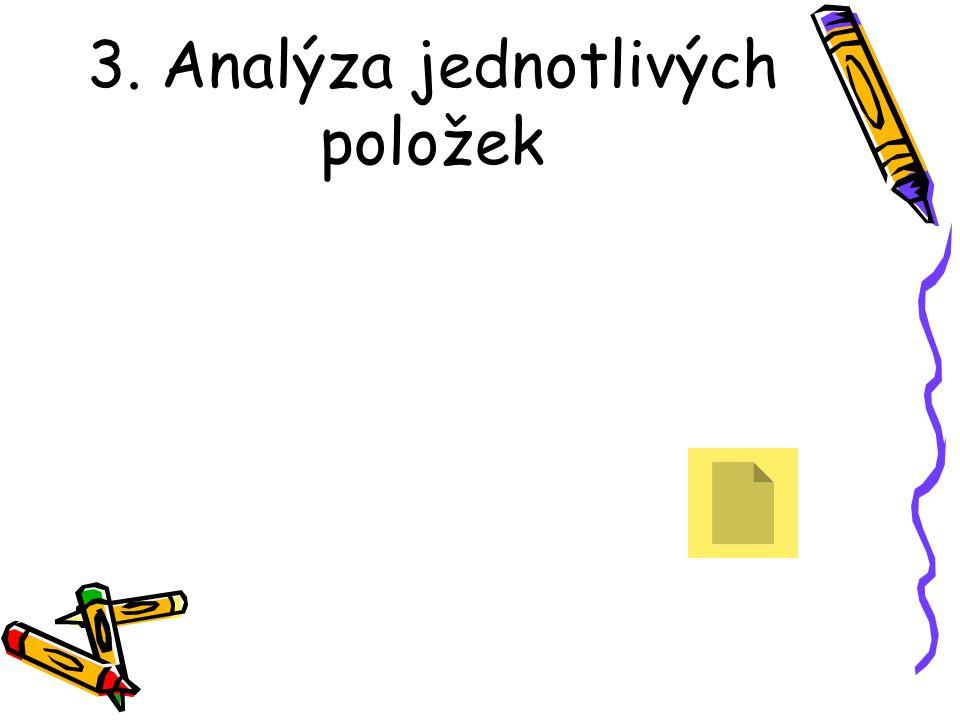 3. Analýza jednotlivých položek