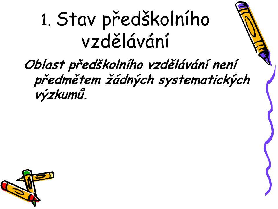 """4. Současná situace Připravovaný projekt MŠMT """"Implementace standardů do předškolního vzdělávání ."""
