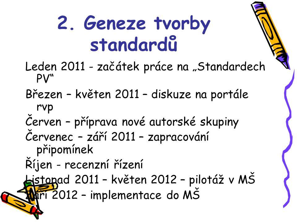 """2. Geneze tvorby standardů Leden 2011 - začátek práce na """"Standardech PV"""" Březen – květen 2011 – diskuze na portále rvp Červen – příprava nové autorsk"""