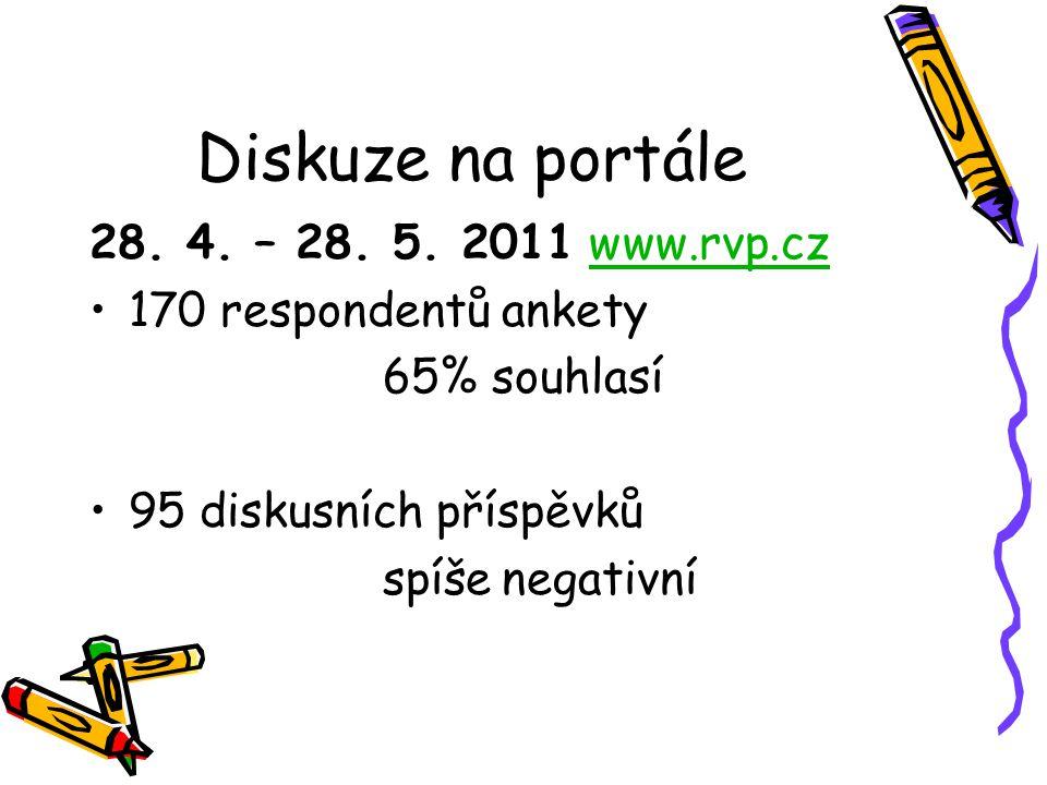 Diskuze na portále 28. 4. – 28. 5. 2011 www.rvp.czwww.rvp.cz 170 respondentů ankety 65% souhlasí 95 diskusních příspěvků spíše negativní