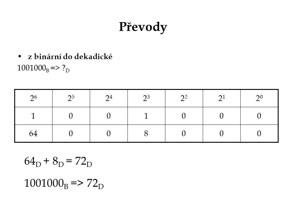 Převody z binární do dekadické 1001000 B => ? D 2626 2525 2424 23232 2121 2020 1001000 64008000 64 D + 8 D = 72 D 1001000 B => 72 D