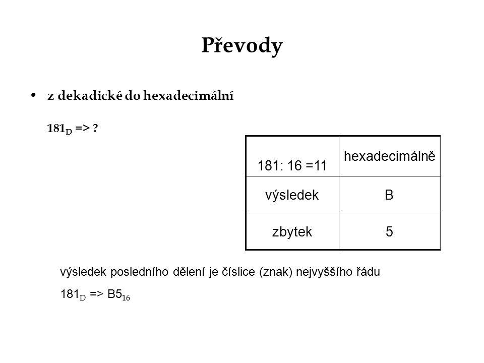 Převody z dekadické do hexadecimální 181 D => ? 181: 16 =11 hexadecimálně výsledekB zbytek5 výsledek posledního dělení je číslice (znak) nejvyššího řá