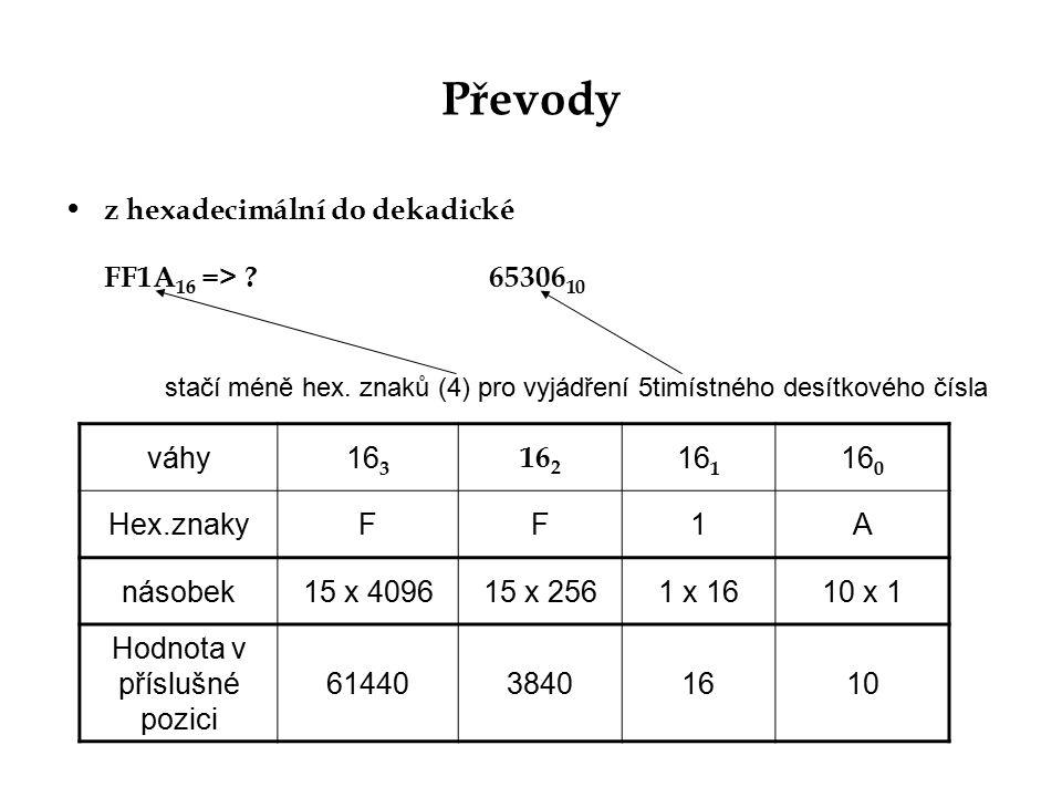 Převody z hexadecimální do dekadické FF1A 16 => ? 65306 10 váhy16 3 16 2 16 1 16 0 Hex.znakyFF1A násobek15 x 409615 x 2561 x 1610 x 1 Hodnota v příslu
