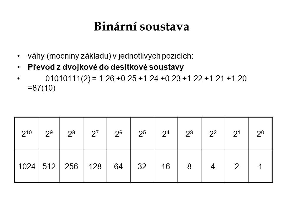 Binární soustava váhy (mocniny základu) v jednotlivých pozicích: Převod z dvojkové do desítkové soustavy 01010111(2) = 1.26 +0.25 +1.24 +0.23 +1.22 +1