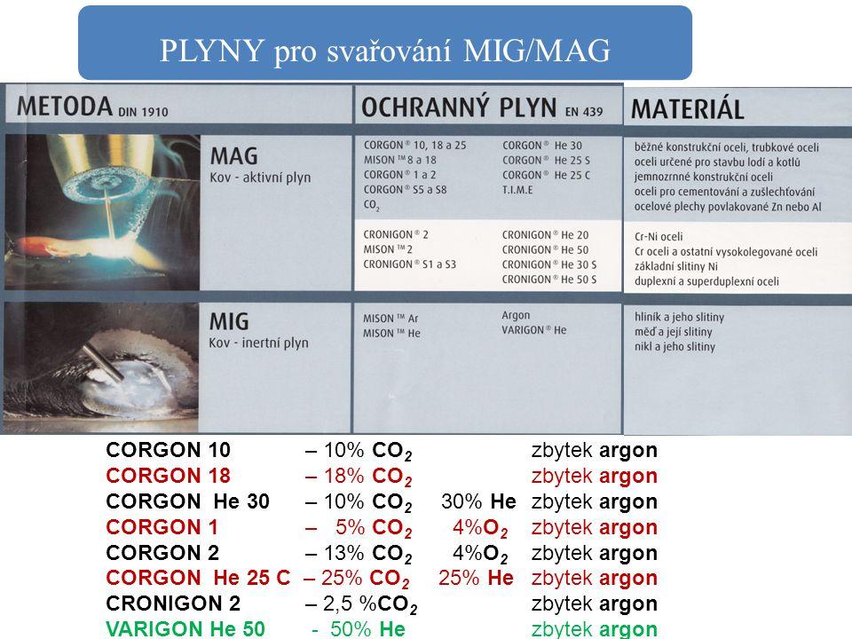 PLYNY pro svařování MIG/MAG CORGON 10 – 10% CO 2 zbytek argon CORGON 18 – 18% CO 2 zbytek argon CORGON He 30 – 10% CO 2 30% Hezbytek argon CORGON 1 –