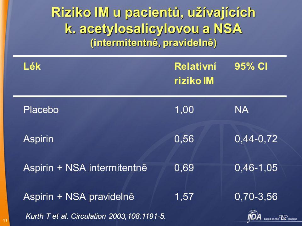11 Riziko IM u pacientů, užívajících k.