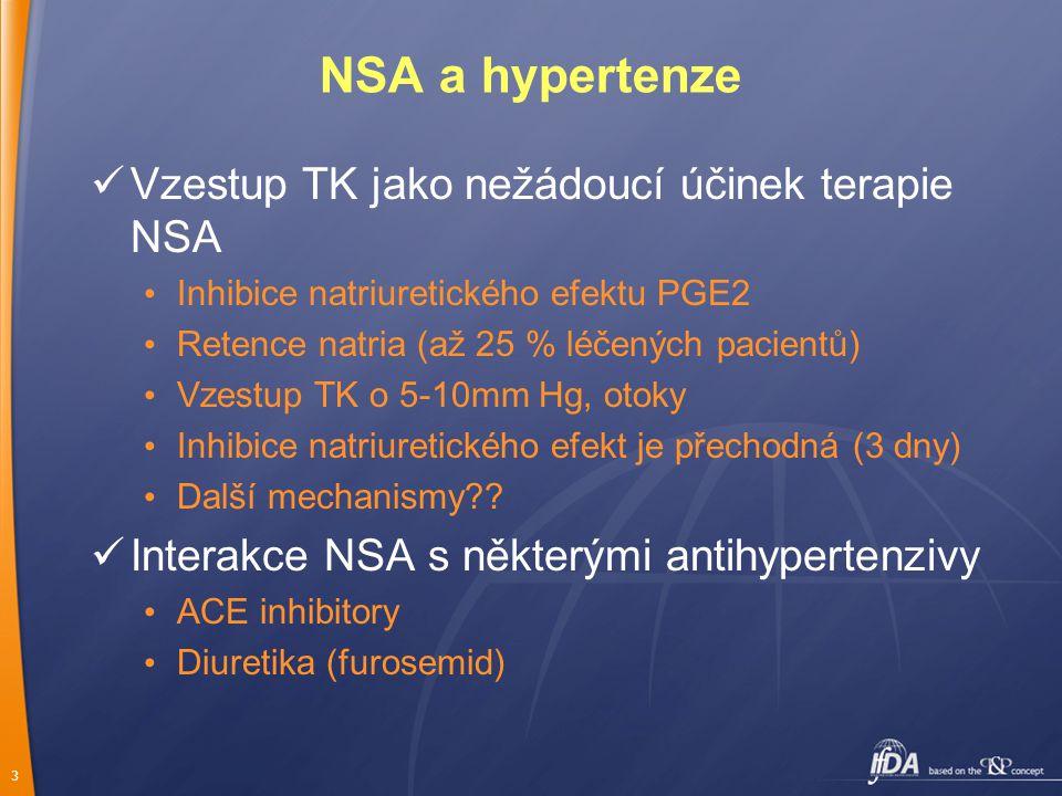 4 Vážený průměrný rozdíl systolického a diastolického TK při terapii NSA Aw TJ et al.