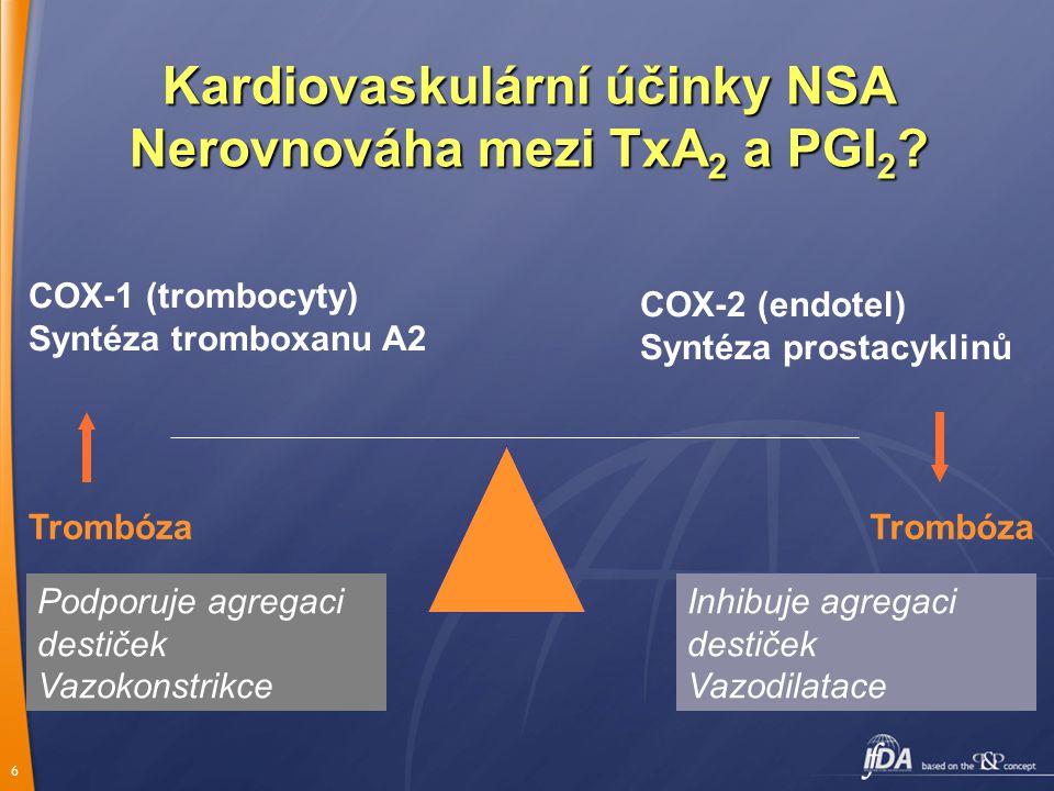 6 COX-2 (endotel) Syntéza prostacyklinů Trombóza COX-1 (trombocyty) Syntéza tromboxanu A2 Trombóza Kardiovaskulární účinky NSA Nerovnováha mezi TxA 2 a PGI 2 .