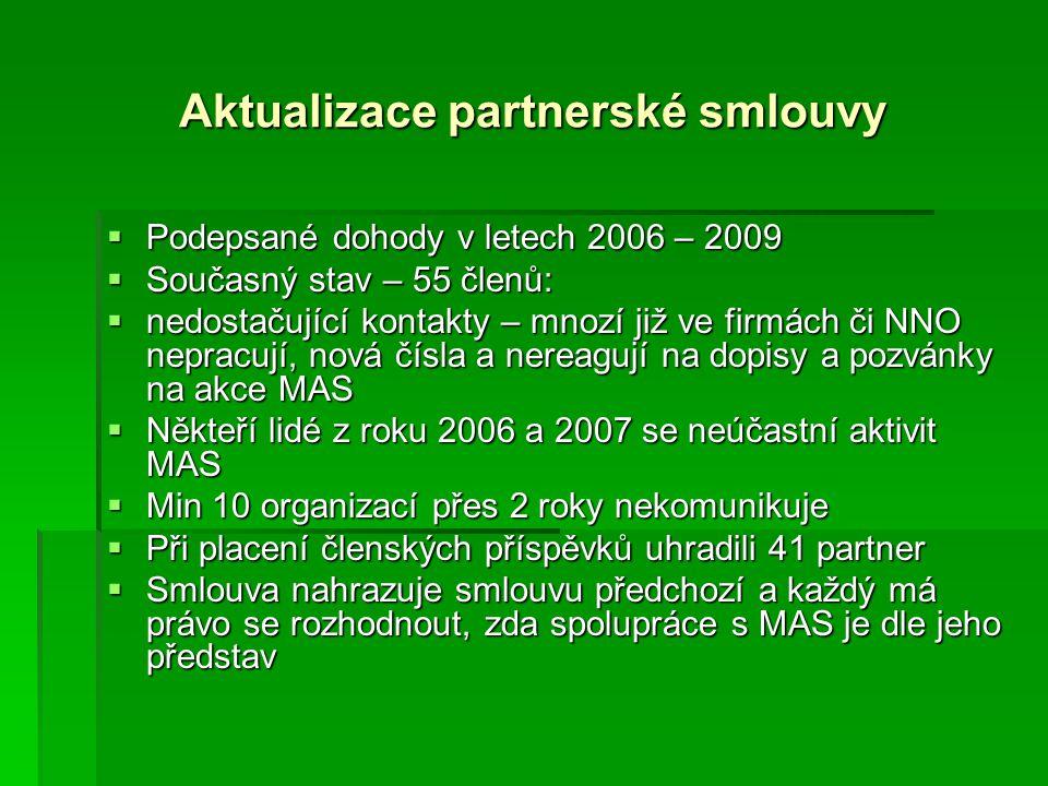 Aktualizace partnerské smlouvy  Podepsané dohody v letech 2006 – 2009  Současný stav – 55 členů:  nedostačující kontakty – mnozí již ve firmách či NNO nepracují, nová čísla a nereagují na dopisy a pozvánky na akce MAS  Někteří lidé z roku 2006 a 2007 se neúčastní aktivit MAS  Min 10 organizací přes 2 roky nekomunikuje  Při placení členských příspěvků uhradili 41 partner  Smlouva nahrazuje smlouvu předchozí a každý má právo se rozhodnout, zda spolupráce s MAS je dle jeho představ