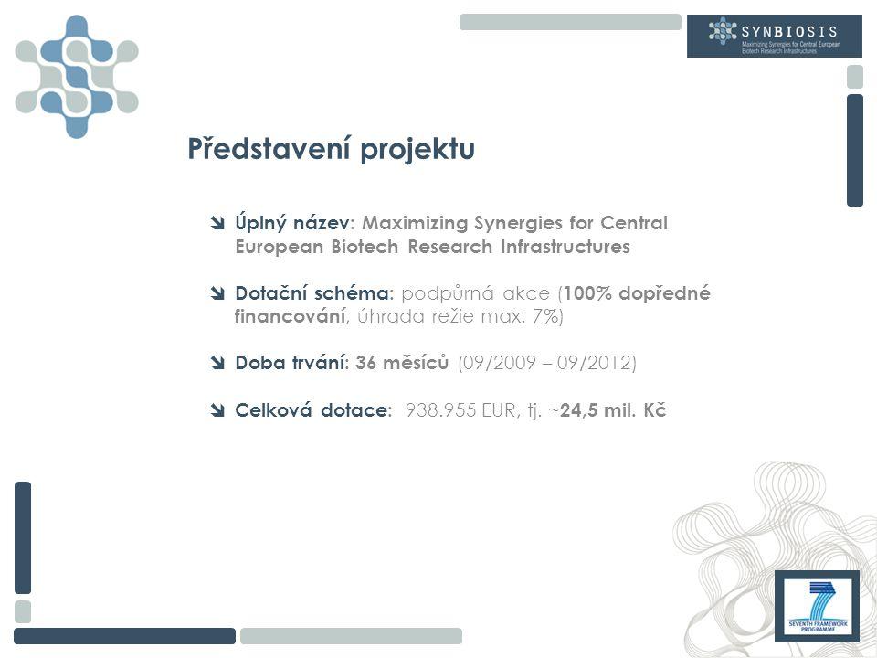 Představení projektu  Úplný název: Maximizing Synergies for Central European Biotech Research Infrastructures  Dotační schéma: podpůrná akce ( 100% dopředné financování, úhrada režie max.
