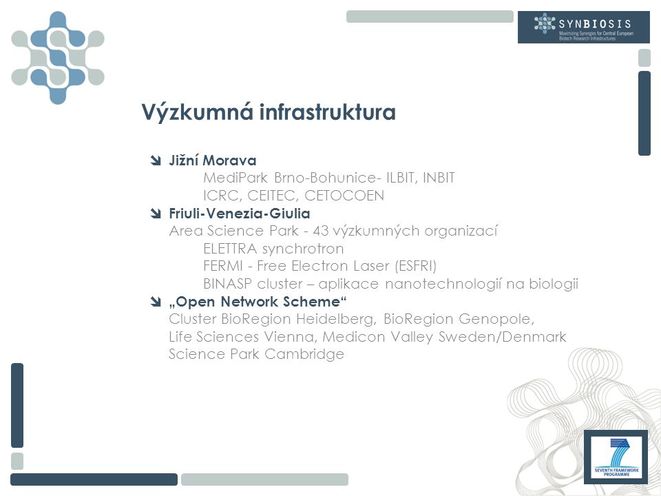 "Výzkumná infrastruktura  Jižní Morava MediPark Brno-Bohunice- ILBIT, INBIT ICRC, CEITEC, CETOCOEN  Friuli-Venezia-Giulia Area Science Park - 43 výzkumných organizací ELETTRA synchrotron FERMI - Free Electron Laser (ESFRI) BINASP cluster – aplikace nanotechnologií na biologii  ""Open Network Scheme Cluster BioRegion Heidelberg, BioRegion Genopole, Life Sciences Vienna, Medicon Valley Sweden/Denmark Science Park Cambridge"