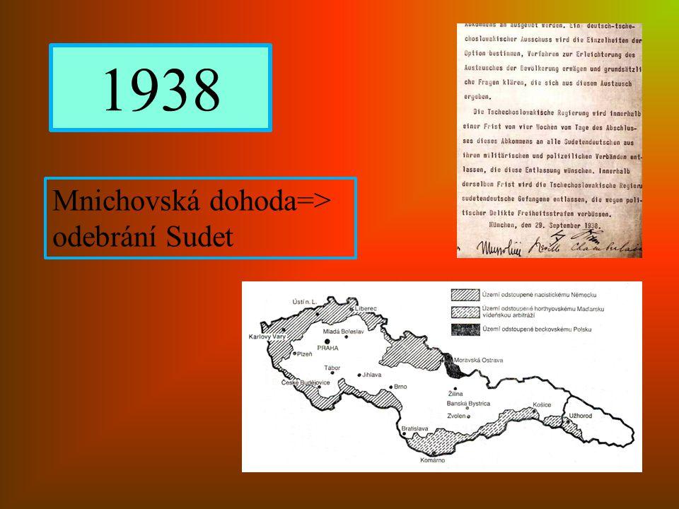 1938 Mnichovská dohoda=> odebrání Sudet