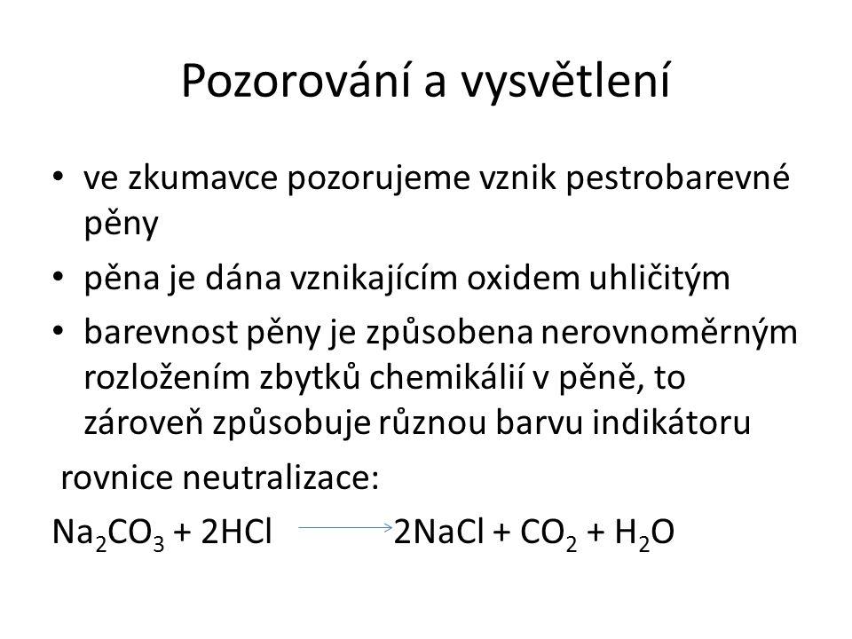Pozorování a vysvětlení ve zkumavce pozorujeme vznik pestrobarevné pěny pěna je dána vznikajícím oxidem uhličitým barevnost pěny je způsobena nerovnom