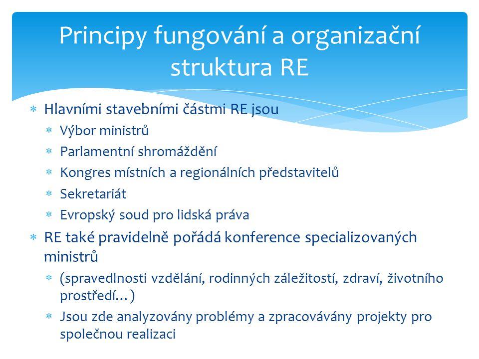  Hlavními stavebními částmi RE jsou  Výbor ministrů  Parlamentní shromáždění  Kongres místních a regionálních představitelů  Sekretariát  Evrops
