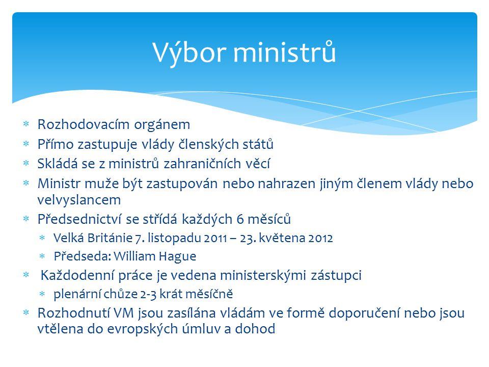  Rozhodovacím orgánem  Přímo zastupuje vlády členských států  Skládá se z ministrů zahraničních věcí  Ministr muže být zastupován nebo nahrazen ji
