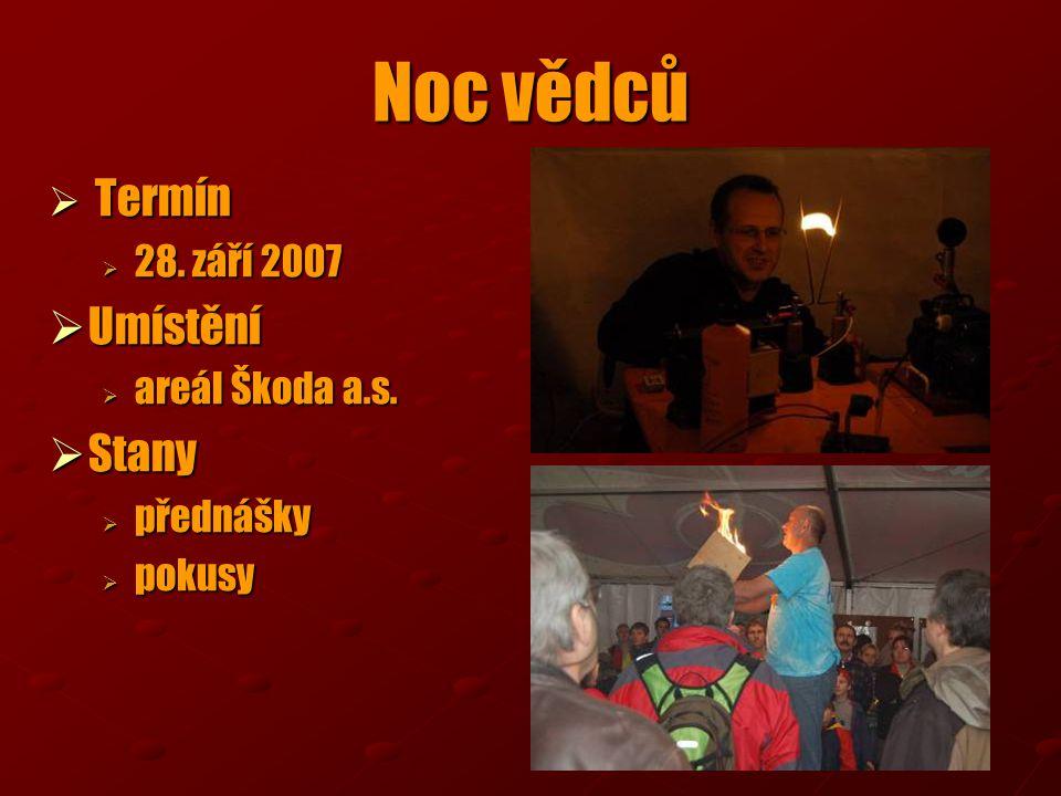  Termín  28. září 2007  Umístění  areál Škoda a.s.  Stany  přednášky  pokusy Noc vědců