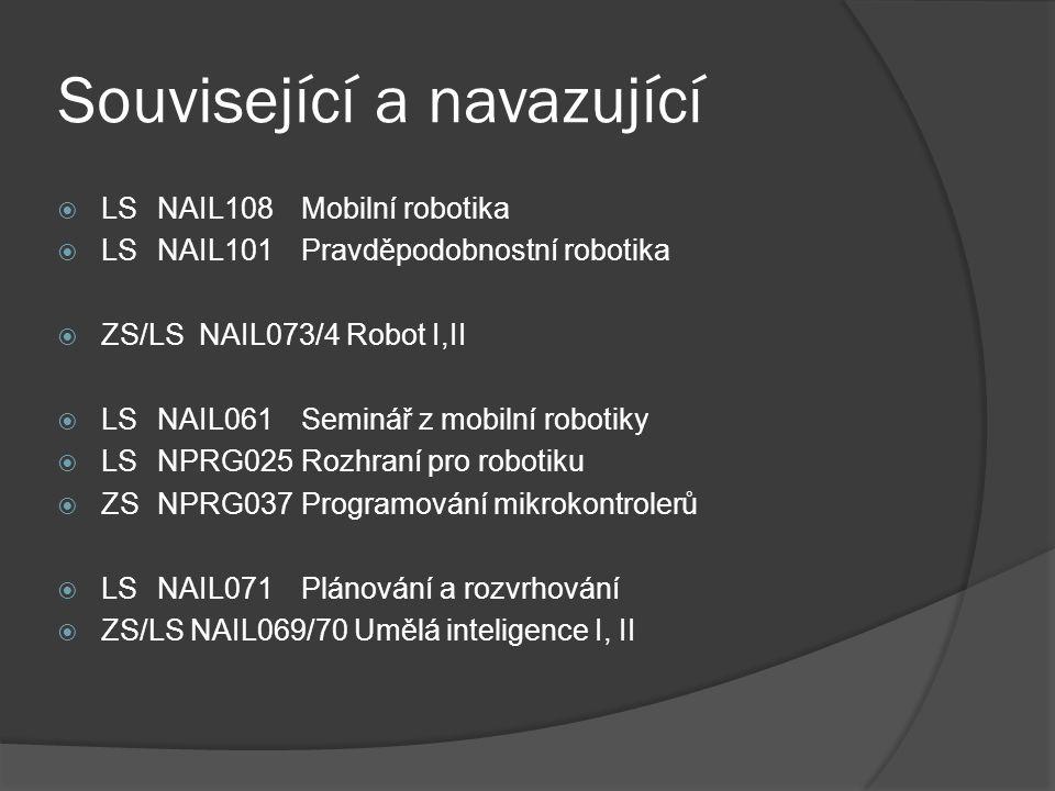 Související a navazující  LSNAIL108Mobilní robotika  LSNAIL101Pravděpodobnostní robotika  ZS/LS NAIL073/4 Robot I,II  LSNAIL061Seminář z mobilní r