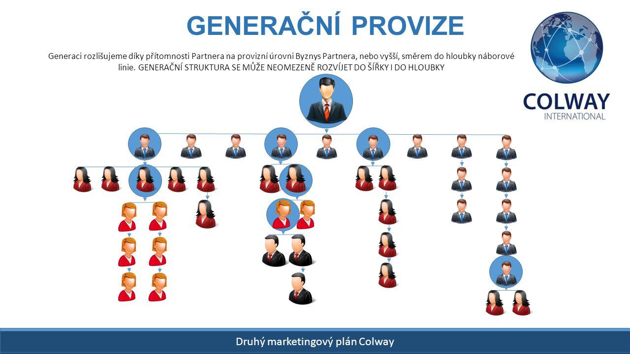 Drugi Plan Finansowy Colway START- 26 kwietnia 2015! Druhý marketingový plán Colway GENERAČNÍ PROVIZE Generaci rozlišujeme díky přítomnosti Partnera n