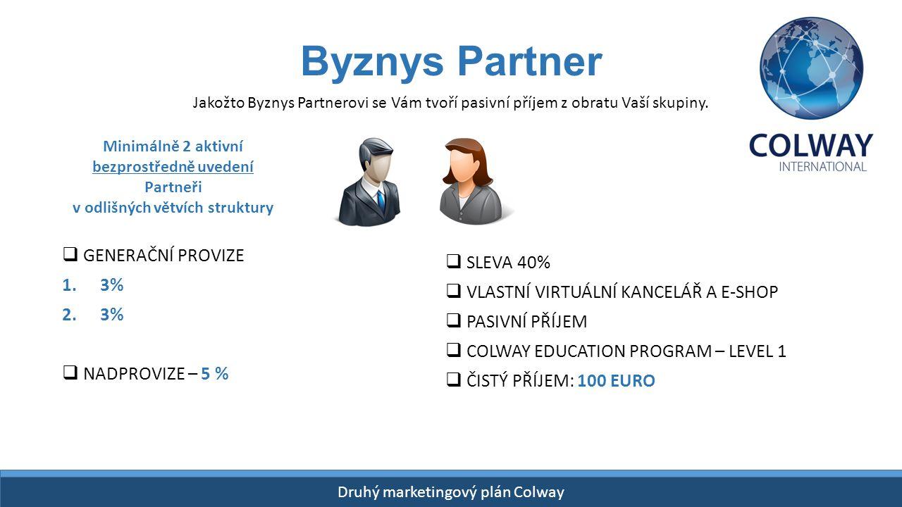 Drugi Plan Finansowy Colway START- 26 kwietnia 2015! Druhý marketingový plán Colway Byznys Partner  GENERAČNÍ PROVIZE 1.3% 2.3%  NADPROVIZE – 5 % Ja
