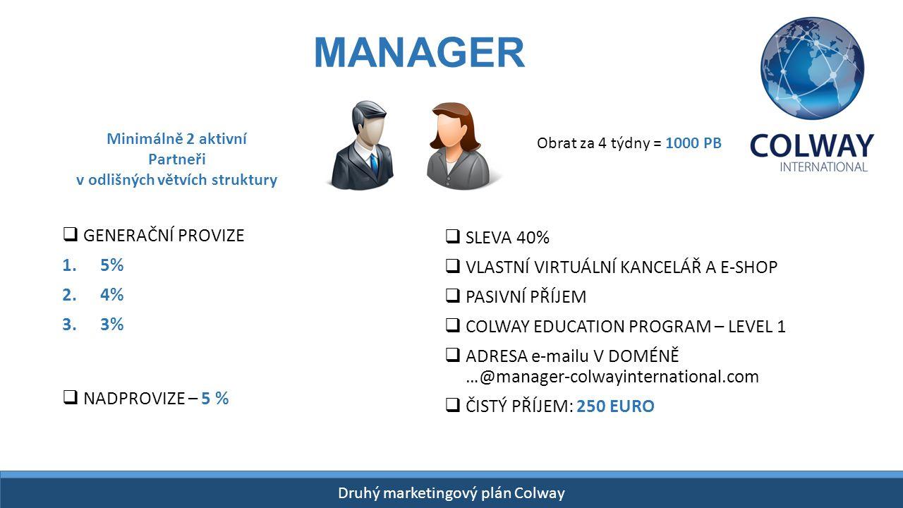 Drugi Plan Finansowy Colway START- 26 kwietnia 2015! Druhý marketingový plán Colway MANAGER  GENERAČNÍ PROVIZE 1.5% 2.4% 3.3% Minimálně 2 aktivní Par
