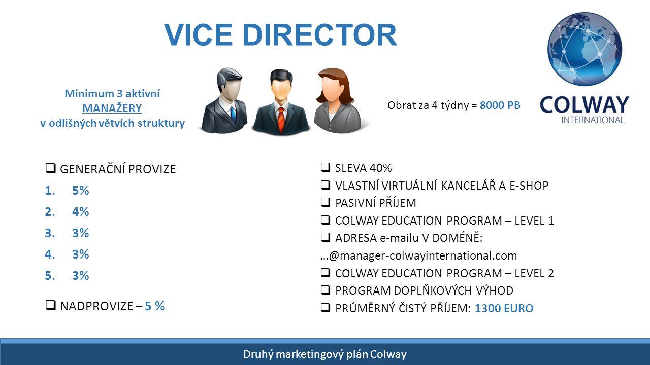 Drugi Plan Finansowy Colway START- 26 kwietnia 2015! Druhý marketingový plán Colway VICE DIRECTOR  GENERAČNÍ PROVIZE 1.5% 2.4% 3.3% 4.3% 5.3% Minimum