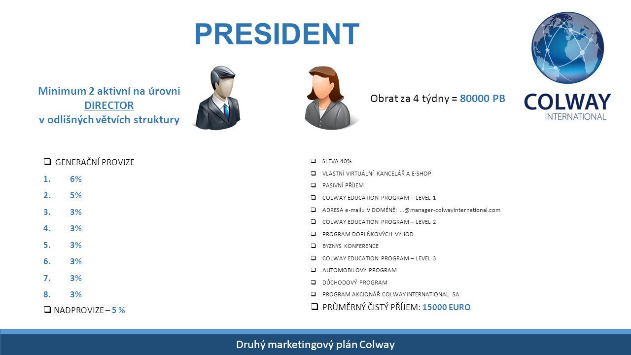 Drugi Plan Finansowy Colway START- 26 kwietnia 2015! Druhý marketingový plán Colway PRESIDENT  GENERAČNÍ PROVIZE 1.6% 2.5% 3.3% 4.3% 5.3% 6.3% 7.3% 8